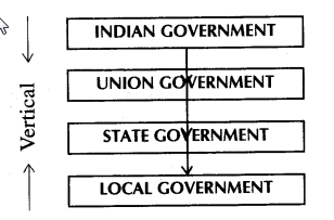 ncert-solutions-class-10-social-civics-chapter-1-power-sharing.4 -2