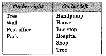 NCERT Solutions for Class 3 EVS Left-Right Q11