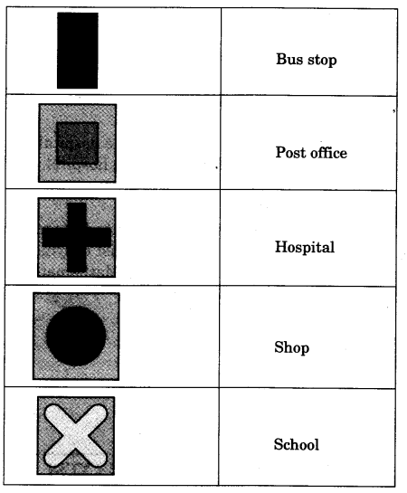 NCERT Solutions for Class 3 EVS Left-Right Q13.1