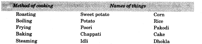 NCERT Solutions for Class 3 EVS What is Cooking Q5.1