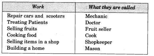 NCERT Solutions for Class 3 EVS Work We Do Q2