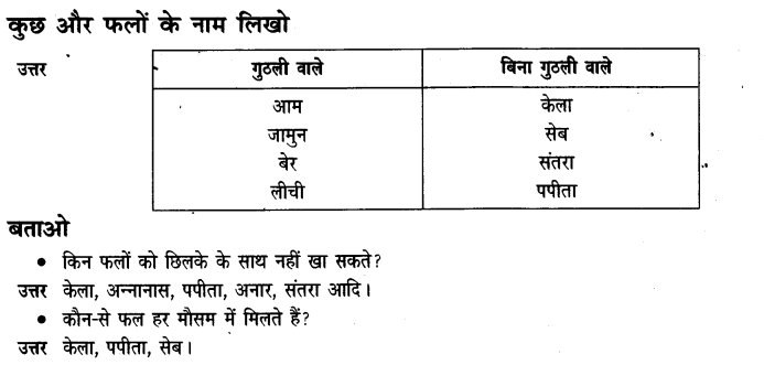 NCERT Solutions for Class 3 Hindi Chapter-14 सबसे अच्छा पेड़ 6