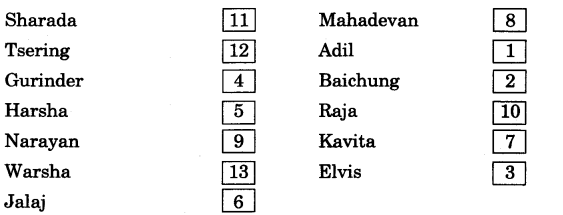 NCERT Solutions for Class 3 Mathematics Chapter-10 Play With Patterns Names in an Order Q1