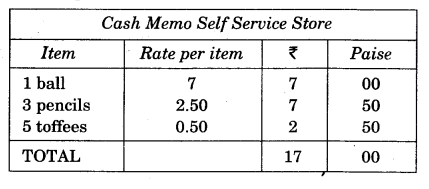 NCERT Solutions for Class 3 Mathematics Chapter-14 Rupees and Paise Shopping Q1