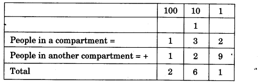 NCERT Solutions for Class 3 Mathematics Chapter-3 Give and Take How Many Bulbs Q1A