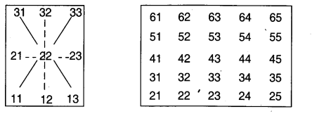 NCERT Solutions for Class 3 Mathematics Chapter-7 Time Goes On Calendar Magic Q5