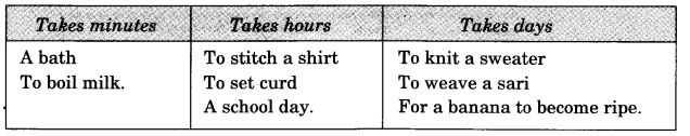 NCERT Solutions for Class 3 Mathematics Chapter-7 Time Goes On How Long Does it Take Q1