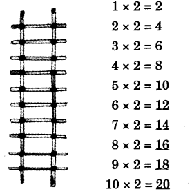 NCERT Solutions for Class 3 Mathematics Chapter-9 How Many Times Stick Play Q2