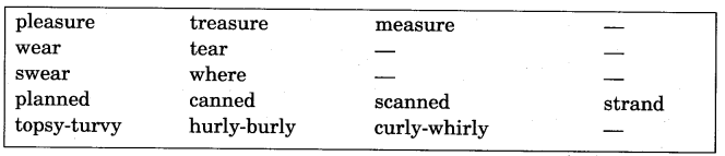NCERT Solutions for Class 5 English Unit 7 Chapter 1 Topsy-Turvy Land 1