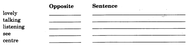 NCERT Solutions for Class 4 English Unit-4 Chapter 8 Alice in Wonderland Lets Write Q2