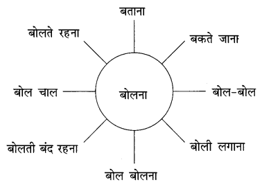 NCERT Solutions for Class 10 Hindi Sparsh Chapter 12 तताँरा-वामीरो कथा Q11.2