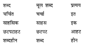 NCERT Solutions for Class 10 Hindi Sparsh Chapter 12 तताँरा-वामीरो कथा Q3.1