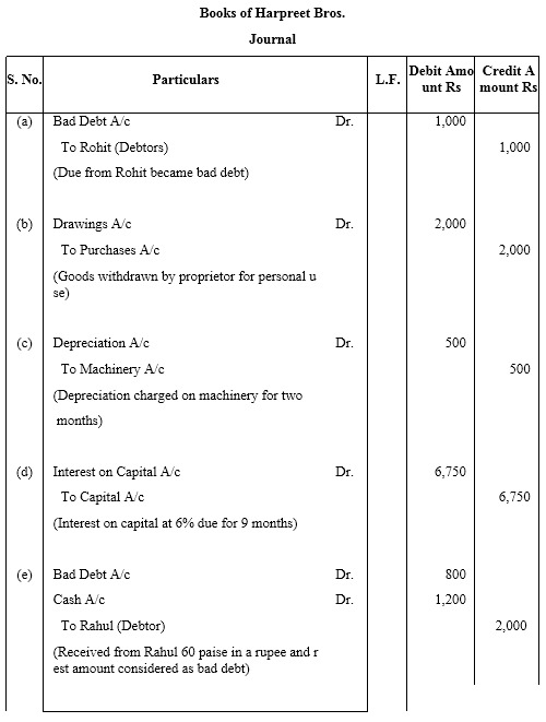 NCERT Solutions For Class 11 Financial Accounting - Recording of Transactions-I Numerical Questions Q14