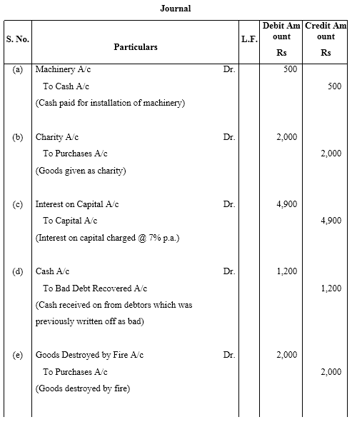 NCERT Solutions For Class 11 Financial Accounting - Recording of Transactions-I Numerical Questions Q15.1