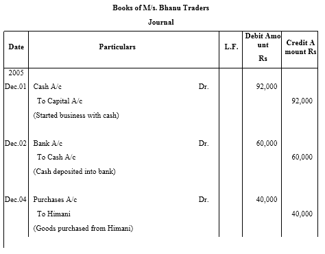 NCERT Solutions For Class 11 Financial Accounting - Recording of Transactions-I Numerical Questions Q19.1