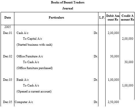 NCERT Solutions For Class 11 Financial Accounting - Recording of Transactions-I Numerical Questions Q20.1