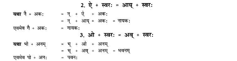 NCERT Solutions for Class 10th Sanskrit Chapter 1 सन्धि 2