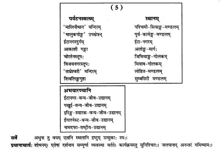 NCERT Solutions for Class 10th Sanskrit Chapter 10 सुस्वागत भो ! अरुणाचलेऽस्मिन् 18
