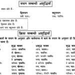 NCERT Solutions for Class 10th Sanskrit Chapter 8 Vachana Lingam Purusha Lakaara Dusya Samsheedhanam 1