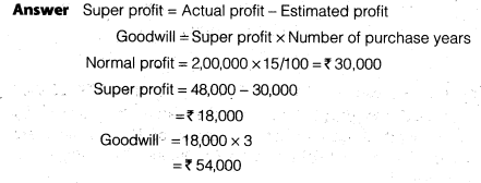 NCERT Solutions for Class 12 Accountancy Chapter 3 Reconstitution of a Partnership Firm – Admission of a Partner Q14