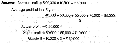 NCERT Solutions for Class 12 Accountancy Chapter 3 Reconstitution of a Partnership Firm – Admission of a Partner Q15