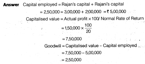 NCERT Solutions for Class 12 Accountancy Chapter 3 Reconstitution of a Partnership Firm – Admission of a Partner Q16