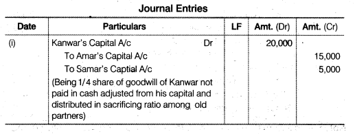 NCERT Solutions for Class 12 Accountancy Chapter 3 Reconstitution of a Partnership Firm – Admission of a Partner Q23