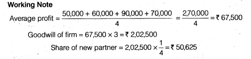 NCERT Solutions for Class 12 Accountancy Chapter 3 Reconstitution of a Partnership Firm – Admission of a Partner Q24.2