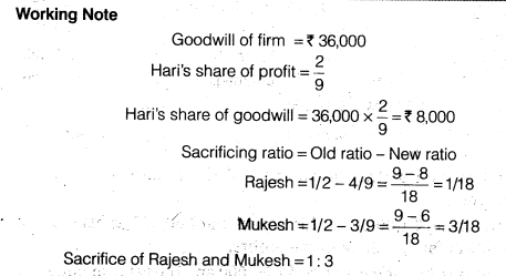 NCERT Solutions for Class 12 Accountancy Chapter 3 Reconstitution of a Partnership Firm – Admission of a Partner Q25.1