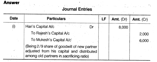NCERT Solutions for Class 12 Accountancy Chapter 3 Reconstitution of a Partnership Firm – Admission of a Partner Q25