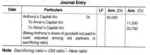 NCERT Solutions for Class 12 Accountancy Chapter 3 Reconstitution of a Partnership Firm – Admission of a Partner Q26