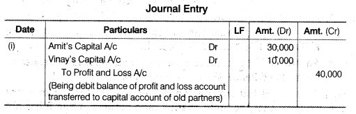 NCERT Solutions for Class 12 Accountancy Chapter 3 Reconstitution of a Partnership Firm – Admission of a Partner Q29