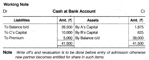 NCERT Solutions for Class 12 Accountancy Chapter 3 Reconstitution of a Partnership Firm – Admission of a Partner Q30.6