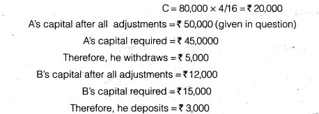 NCERT Solutions for Class 12 Accountancy Chapter 3 Reconstitution of a Partnership Firm – Admission of a Partner Q31.2