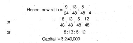 NCERT Solutions for Class 12 Accountancy Chapter 3 Reconstitution of a Partnership Firm – Admission of a Partner Q32.1
