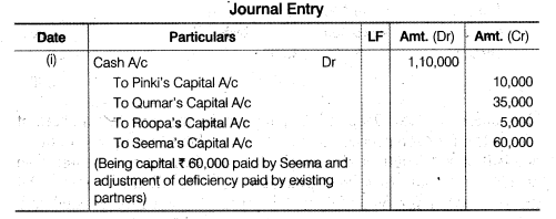 NCERT Solutions for Class 12 Accountancy Chapter 3 Reconstitution of a Partnership Firm – Admission of a Partner Q32.4