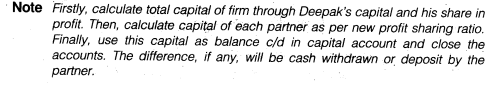 NCERT Solutions for Class 12 Accountancy Chapter 3 Reconstitution of a Partnership Firm – Admission of a Partner Q33.3
