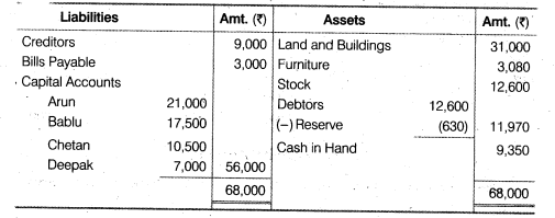 NCERT Solutions for Class 12 Accountancy Chapter 3 Reconstitution of a Partnership Firm – Admission of a Partner Q33.5