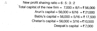NCERT Solutions for Class 12 Accountancy Chapter 3 Reconstitution of a Partnership Firm – Admission of a Partner Q33.7