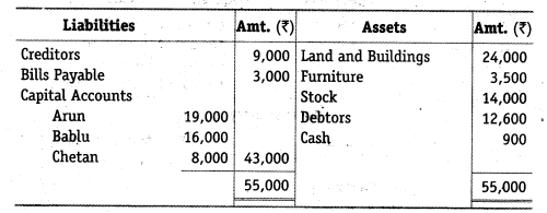 NCERT Solutions for Class 12 Accountancy Chapter 3 Reconstitution of a Partnership Firm – Admission of a Partner Q33