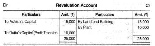 NCERT Solutions for Class 12 Accountancy Chapter 3 Reconstitution of a Partnership Firm – Admission of a Partner Q35.2