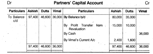 NCERT Solutions for Class 12 Accountancy Chapter 3 Reconstitution of a Partnership Firm – Admission of a Partner Q35.3