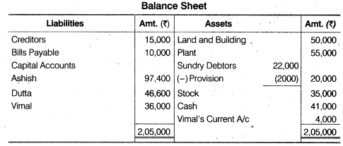NCERT Solutions for Class 12 Accountancy Chapter 3 Reconstitution of a Partnership Firm – Admission of a Partner Q35.4