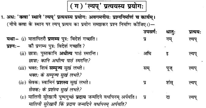 NCERT Solutions for Class 9th Sanskrit Chapter 17 Tumun Katvaa Layapa Pratyayanam Prayogah 4