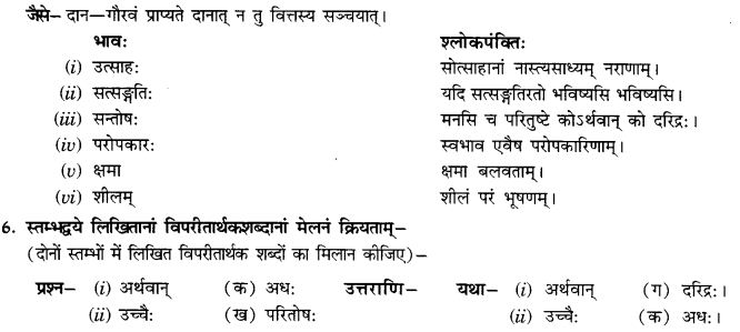 NCERT Solutions for Class 9th Sanskrit Chapter 3 Patheyam 34