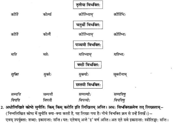 NCERT Solutions for Class 9th Sanskrit Chapter 5 Anathsabdhah, Halanthsabdah, Sarvnamsabdah, Sankhyavachansabdah 33