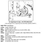 NCERT Solutions for Class 9th Sanskrit Chapter 6 Vidhaya Bhanthi Sadgunah 1