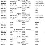 NCERT Solutions for Class 9th Sanskrit Chapter 7 Bhutakalah 1