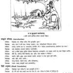 NCERT Solutions for Class 9th Sanskrit Chapter 8 Karmanaa Yati Samsidham 1