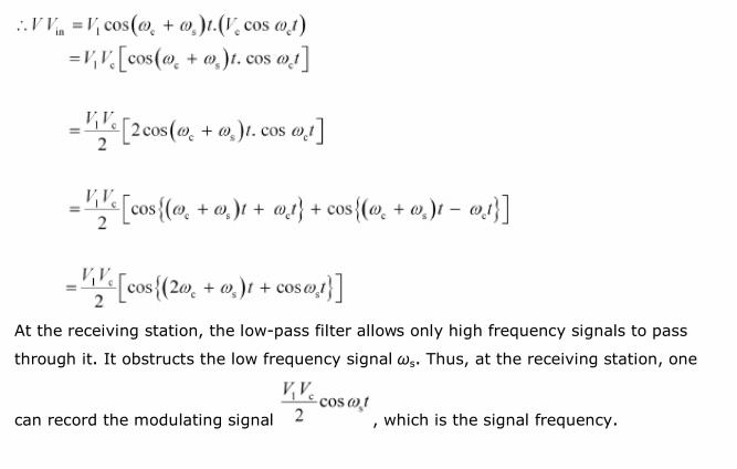 NCERT Solutions For Class 12 Physics Chapter 15 Communication Systems 6